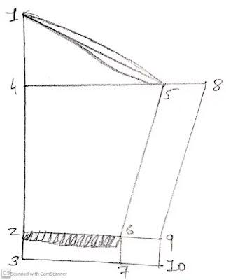 Princess-Cut Blouse-with-Boat-Neck,Princess-Cut Blouse-graph