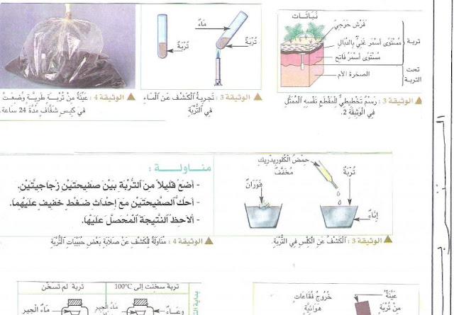 استعد للامتحانات المهنية:تجارب النشاط العلمي جميع المستويات الجزء-1