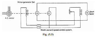 Speed Control of D.C. Series Shunt Motors ,Ward-Leonard system