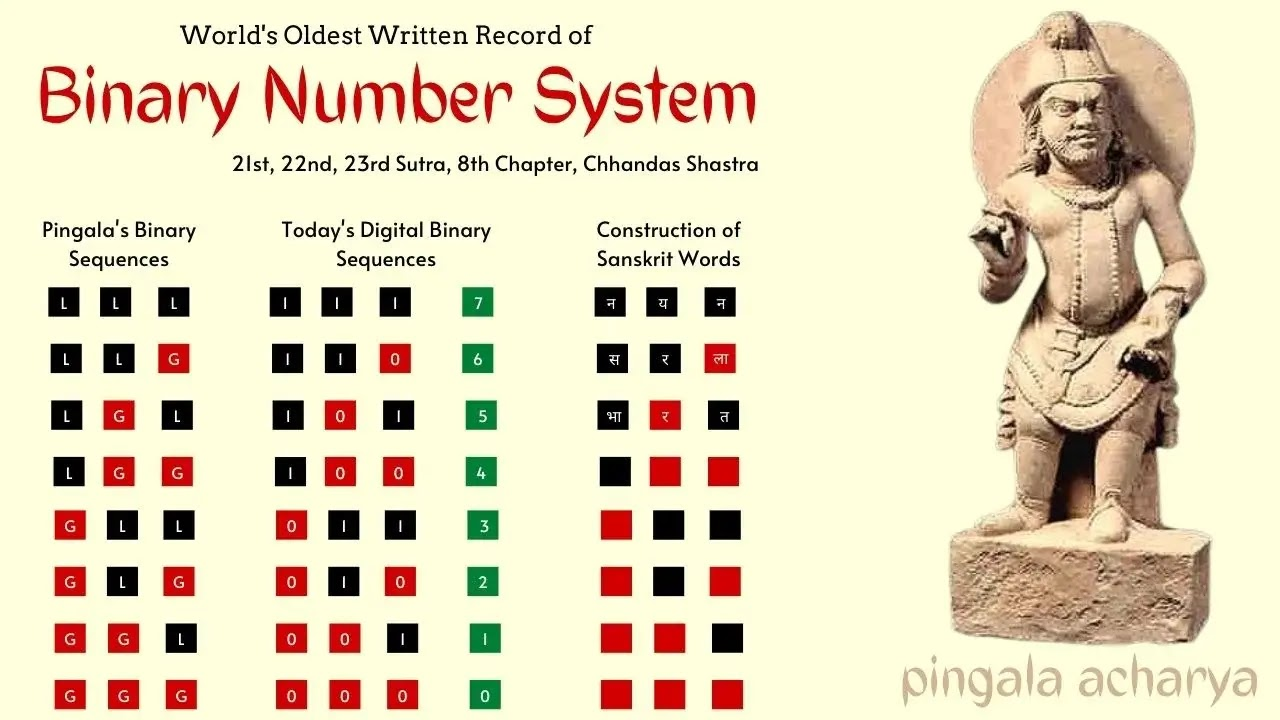 pingla system