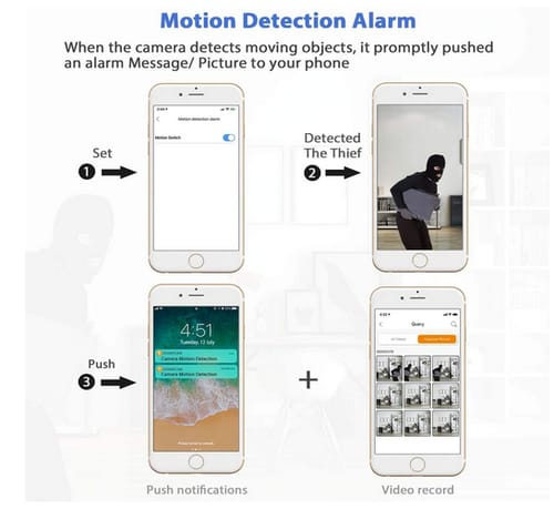 Jayol Mini WiFi Security Camera with Night Vision Motion