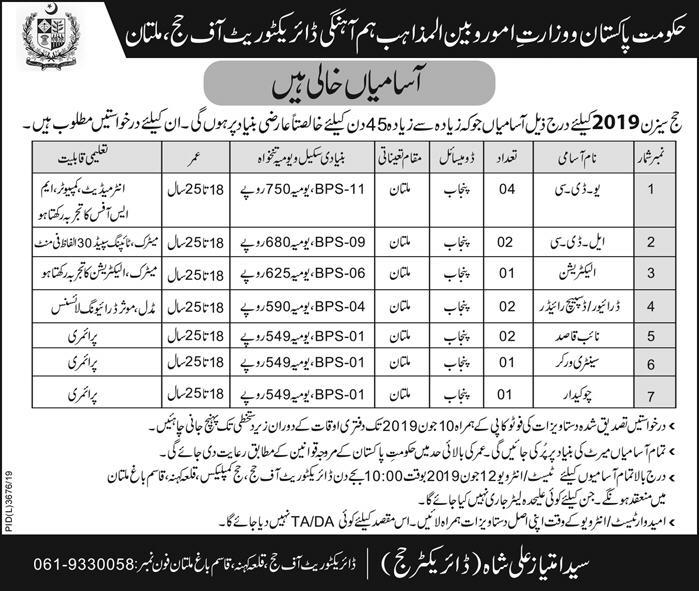 Advertisement for the Ministry of Religious Affairs Jobs