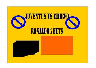 Rapport et score de match  Juventus vs chievo  score de match