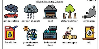 How is  global warming warning us? Essay on global warming, cause and effect of global warming