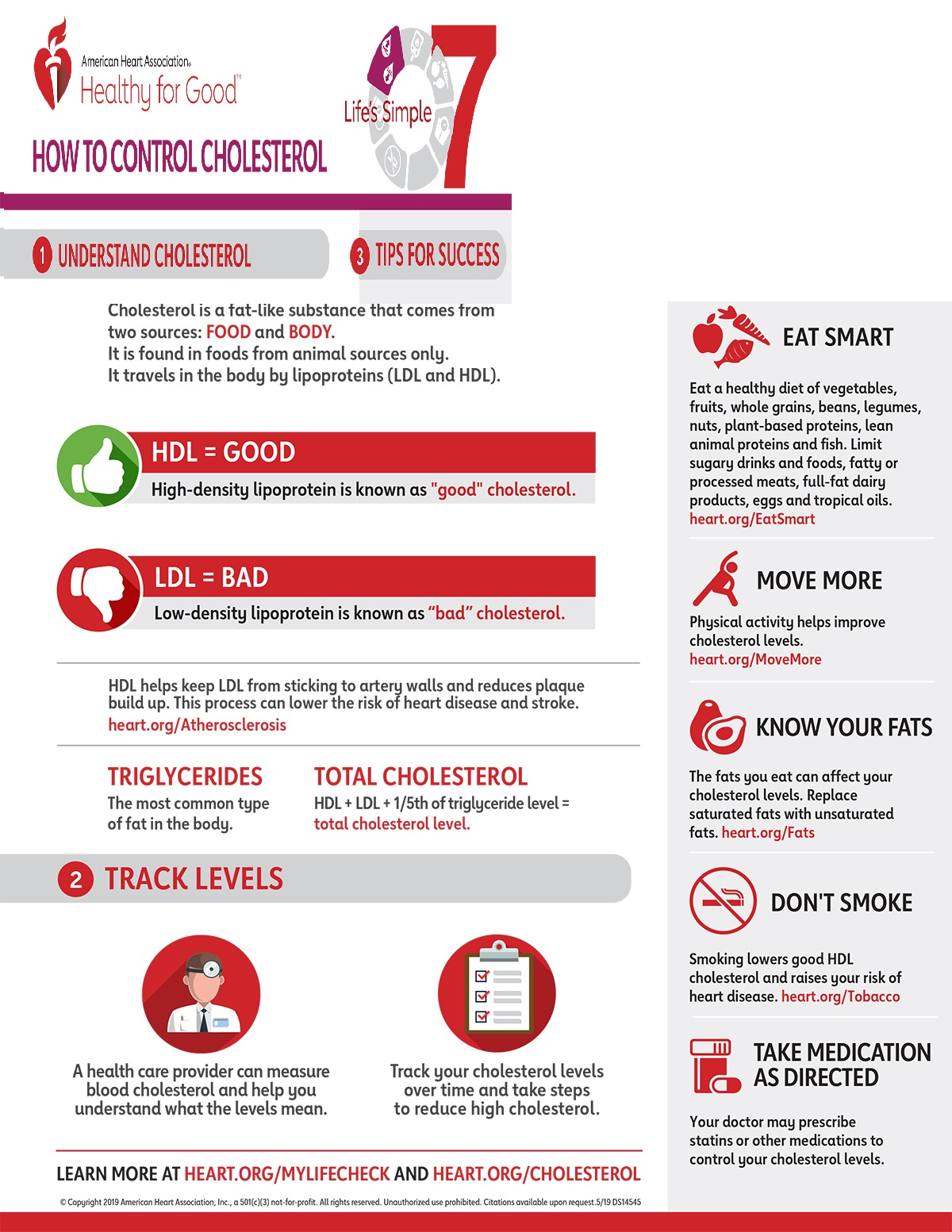 How To Control Cholesterol #infographic