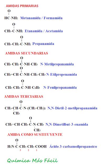 amidas primarias, secundarias, terciarias y amidas como sustituyentes: metanamida, formamida. Etanamida, acetamida. Propanamida. N-metilpropanamida, N-etilpropanamida, N-fenilpropanamida. N,N-dietil 2-metilpropanamida, N,N-dimetilbuti-3-enamida, Ácido 3-carbamoilpropanoico