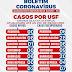 Pelo terceiro dia seguido, Ponto Novo não tem novos casos de Covid-19; confira o boletim epidemiológico deste domingo (09)