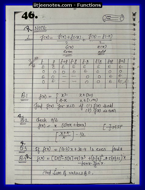 functions notes cbse6