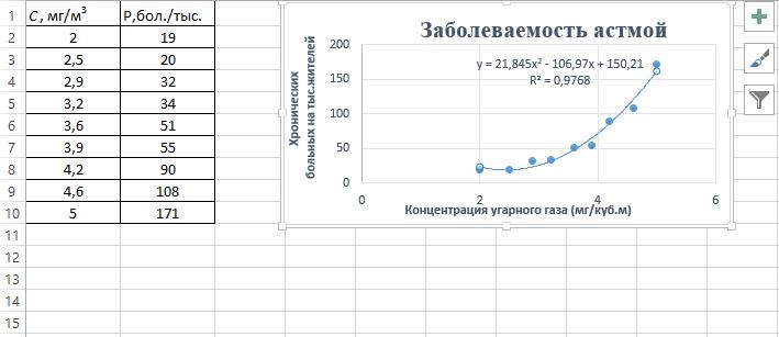 Работа 3 1 получение регрессионных моделей в microsoft веб модели заработать денег