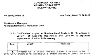 railway-board-clarification-on-non-functional-scale