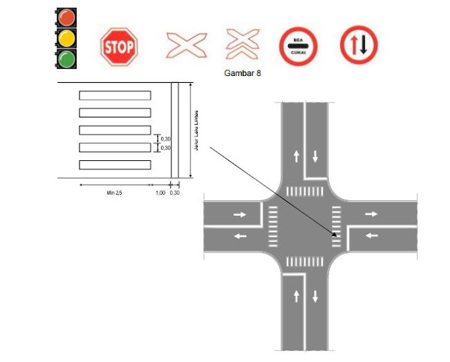 marka jalan melengkapi rambu-rambu lalu lintas