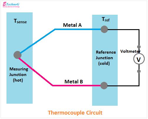 thermocouple circuit, circuit diagram of thermocouple