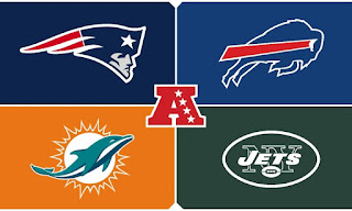 2017 NFL AFC East Preview and Standings Predictions