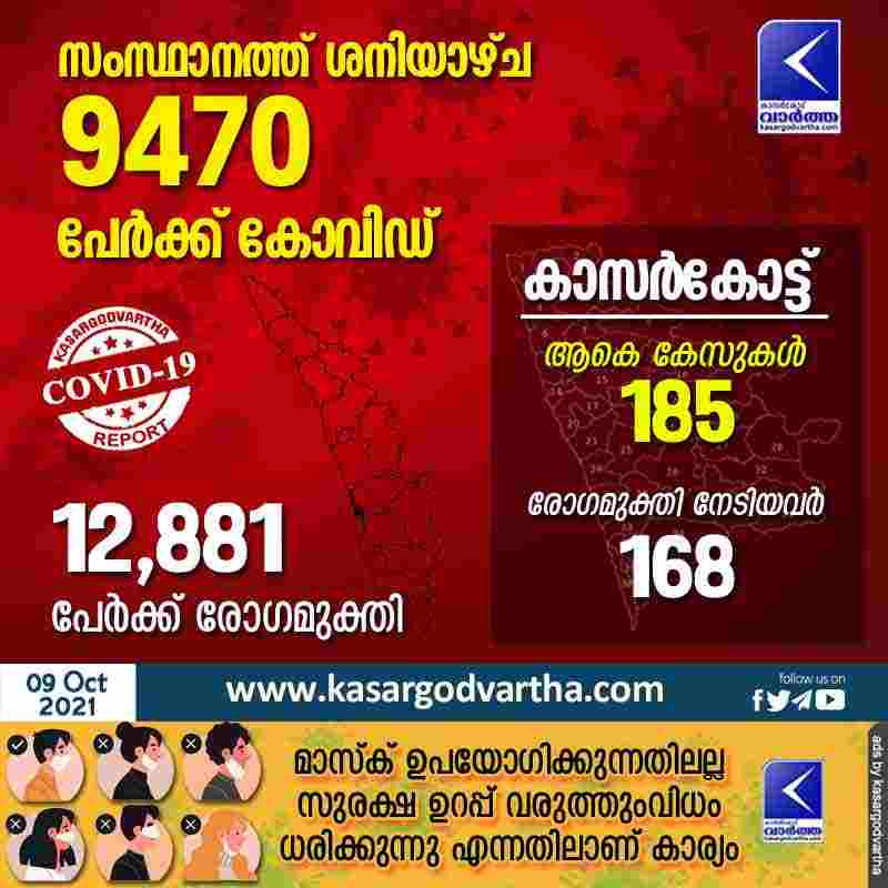 News, Kerala, Thiruvananthapuram, COVID-19, Report, Trending, Top-Headlines, COVID Report In Kerala.