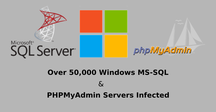 New China-Based Campaign Targets Windows MS-SQL and Phpmyadmin