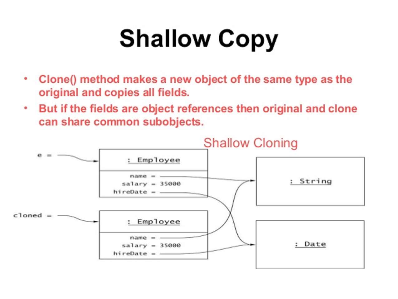 OBJECT CLONING IN JAVA PDF DOWNLOAD