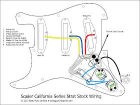 CA Guitar Repair Blog: Squier California Series Strat: Stock WiringCA Guitar Repair Blog - blogger