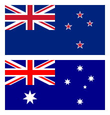 Visual comparison of the very similar current flags of Australia and New Zealand