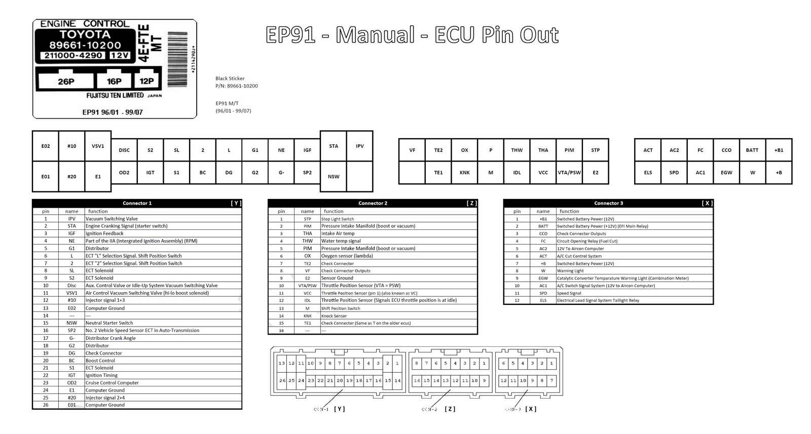 Toyota Ep91 Wiring G4 Link Engine Management 91 Mustang Fuse Diagram Ecu Pinoutc2a0