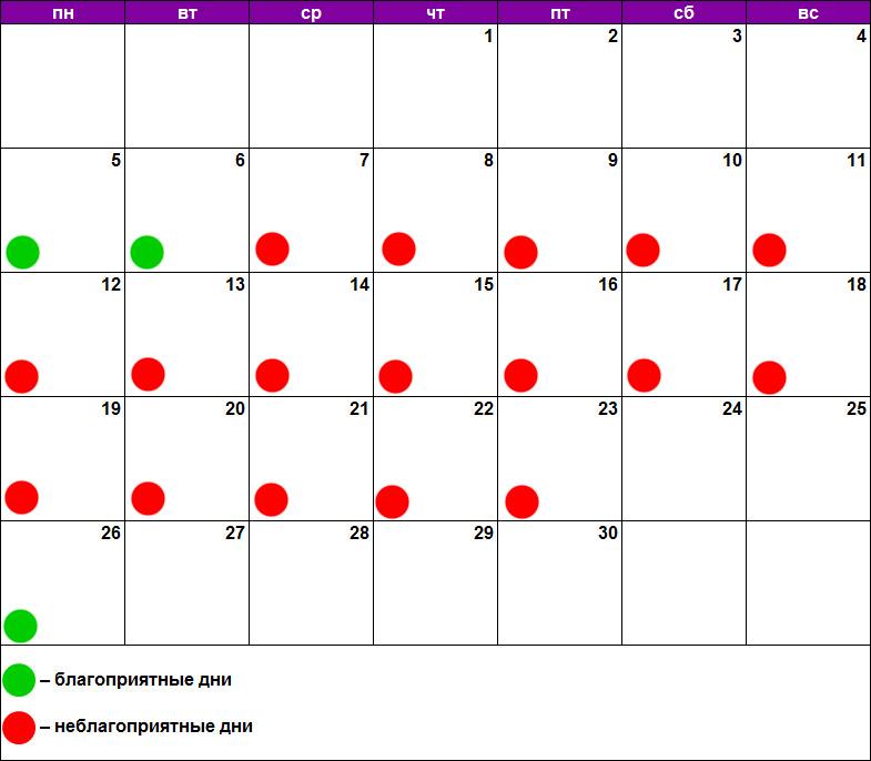 Лунный календарь чистки лица ноябрь 2018