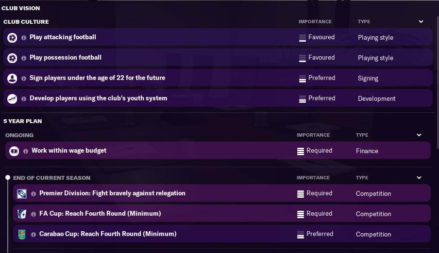FM21 Board Requirements
