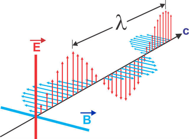 What-is-the-difference-between-oscillation-and-vibration