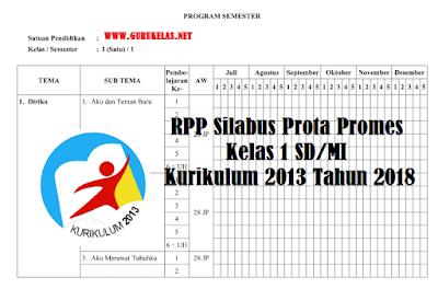 Download RPP Silabus Prota Promes SD/MI Kelas 1 K13 Tahun 2018