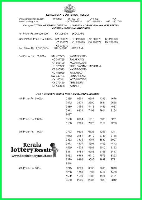 Kerala Lottery Result 07-12-2019 Karunya KR-425(keralalotteryresult.net)-