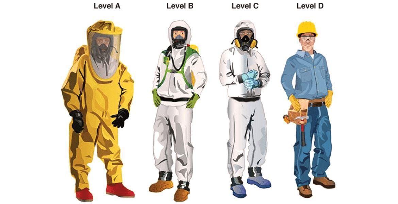 Klasifikasi APD Menurut OSHA