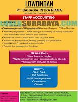 Bursa Kerja Surabaya Terbaru di PT. Bahagia Intra Niaga Juni 2019