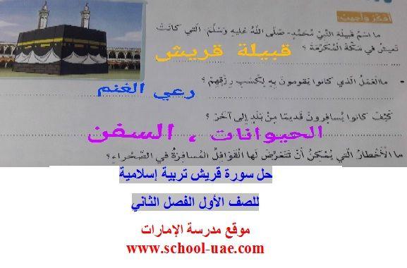 حل درس سورة قريش مادة التربية الإسلامية للصف الأول الفصل الدراسي الثاني  - موقع مدرسة الإمارات