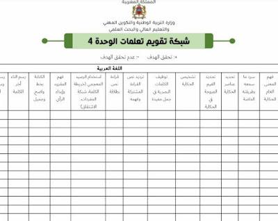 شبكة تقويم تعلمات الوحدة 4 عربية المستوى الثاني