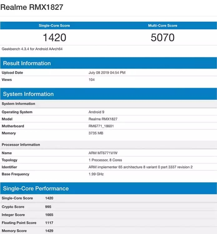 Alleged Realme 3i Spotted on Geekbench