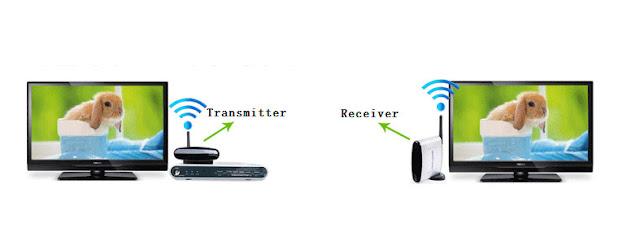 TV Funkübertragung Verbindung