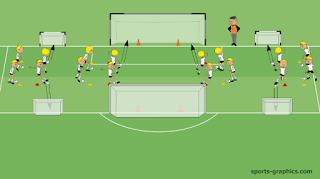 Variasi Finishing Sepakbola untuk Pemain Muda
