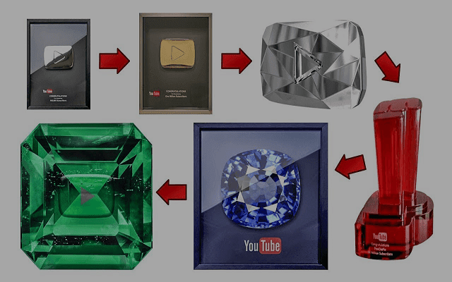 Now you know the types of precious shields offered by YouTube as a catalyst for the owners of the big bottle