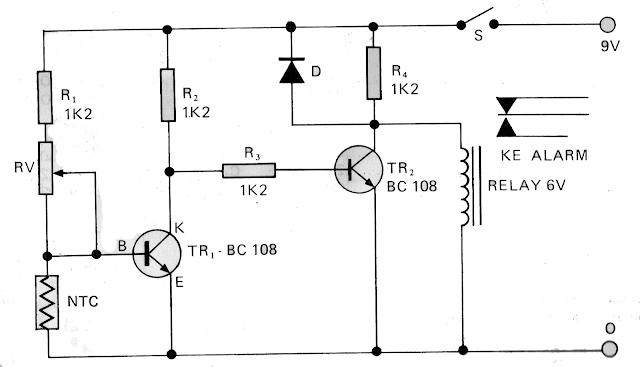skema sensor kebakaran