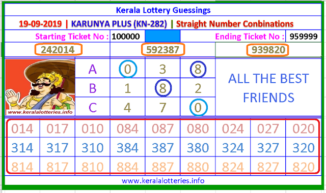 Kerala Lottery Guessing Result Random Draw Numbers Karunya Plus KN-282 dated 19.09.2019