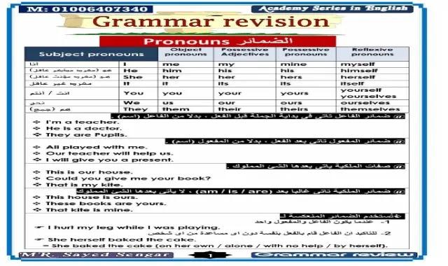 اقوى 20 ورقة للتاسيس فى قواعد اللغة الانجليزية من موقع درس انجليزي مذكرة تاسيس فى الجرامر