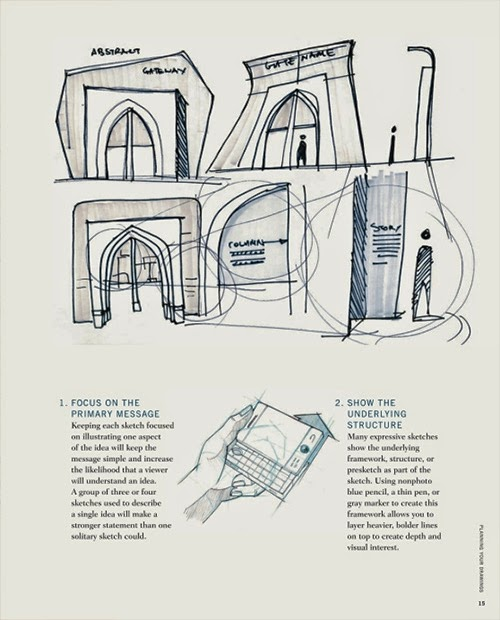 A Daily Dose Of Architecture Books Book Review Drawing Ideas