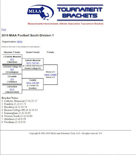 MIAA - D1 South football bracket