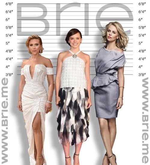 Scarlett Johansson, Daisy Ridley, and Charlize Theron height comparison