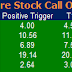 Most active future and option calls ( Pre Market Tips ) for 30 March 2016