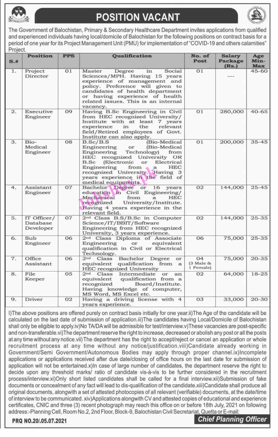 Health Department Balochistan Jobs 2021 All Advertisements