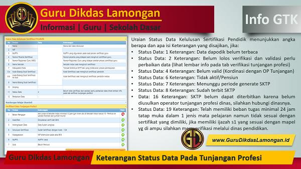 Keterangan Status Data Pada Tunjangan Profesi
