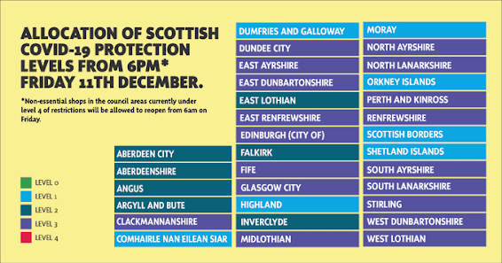 Scottish levels from December 11th 2020