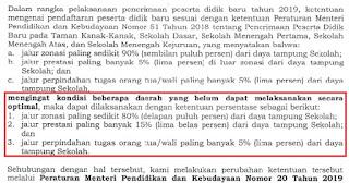 Begini Isi Surat Edaran Mendikbud Soal Revisi Sistem Zonasi PPDB Terbaru