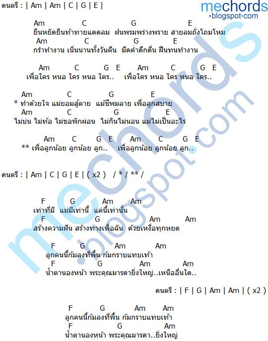 คอร์ดเพลง แม่ BIW (บิว จรูญวิทย์)