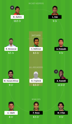 RAR vs KHT dream 11 team | KHT vs RAR
