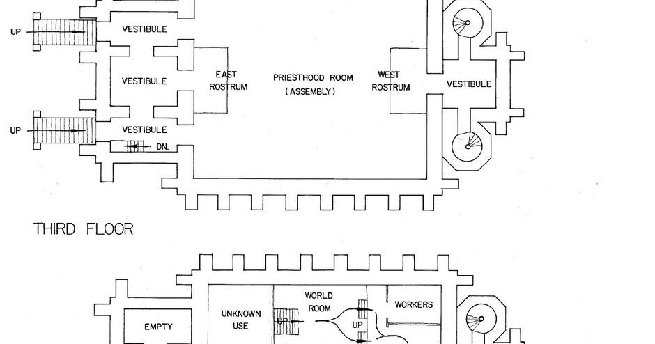 Historic Lds Architecture Manti Temple Interior